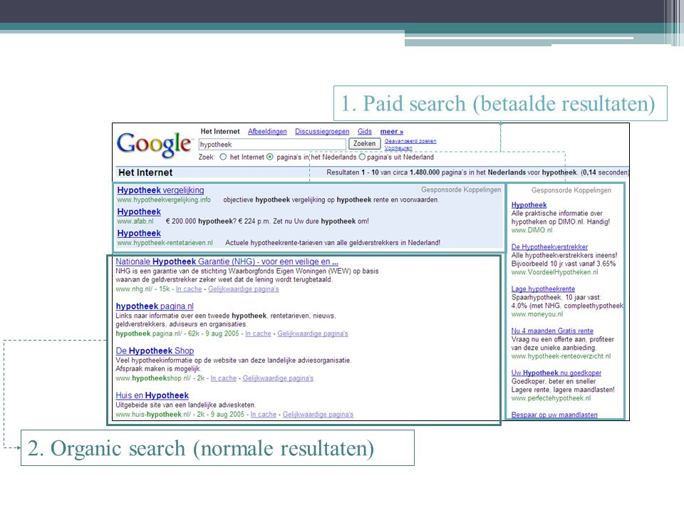 1. Paid search (betaalde resultaten)