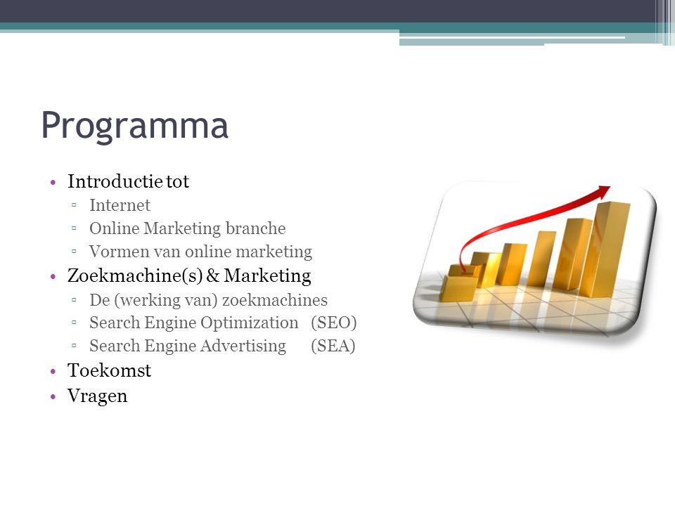 Programma Introductie tot Zoekmachine(s) & Marketing Toekomst Vragen