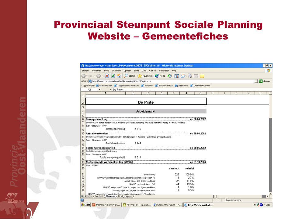 Provinciaal Steunpunt Sociale Planning Website – Gemeentefiches
