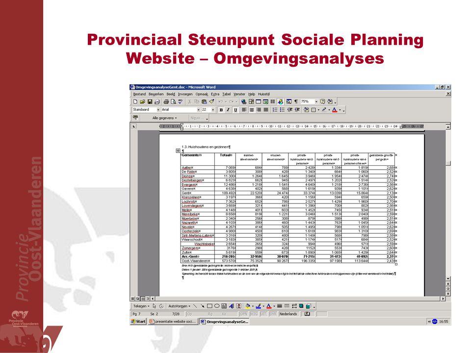 Provinciaal Steunpunt Sociale Planning Website – Omgevingsanalyses