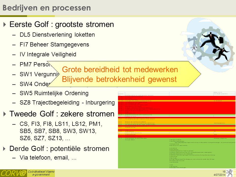Bedrijven en processen