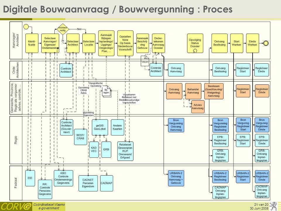 Digitale Bouwaanvraag / Bouwvergunning : Proces