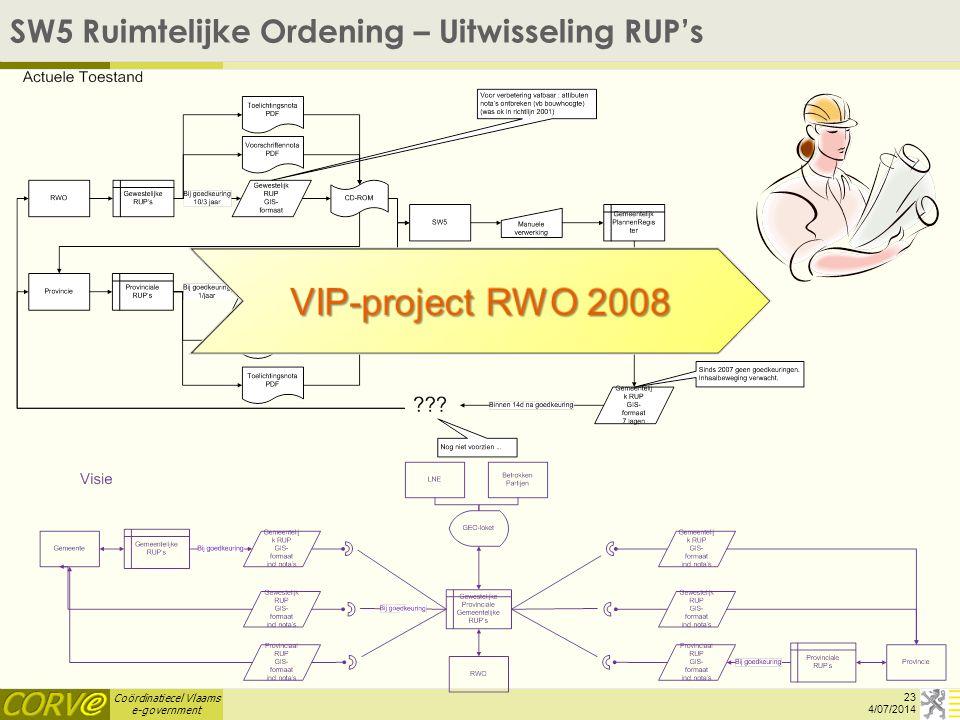 SW5 Ruimtelijke Ordening – Uitwisseling RUP's