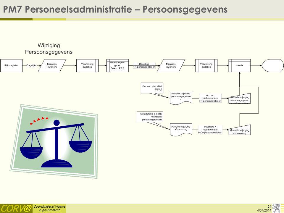 PM7 Personeelsadministratie – Persoonsgegevens