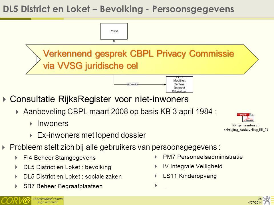 DL5 District en Loket – Bevolking - Persoonsgegevens