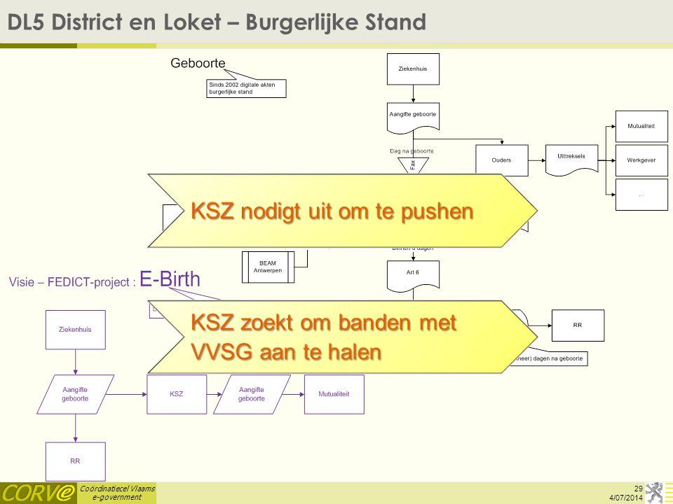 DL5 District en Loket – Burgerlijke Stand