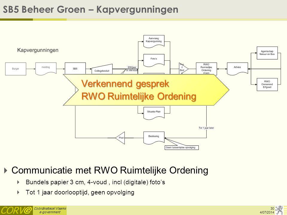 SB5 Beheer Groen – Kapvergunningen