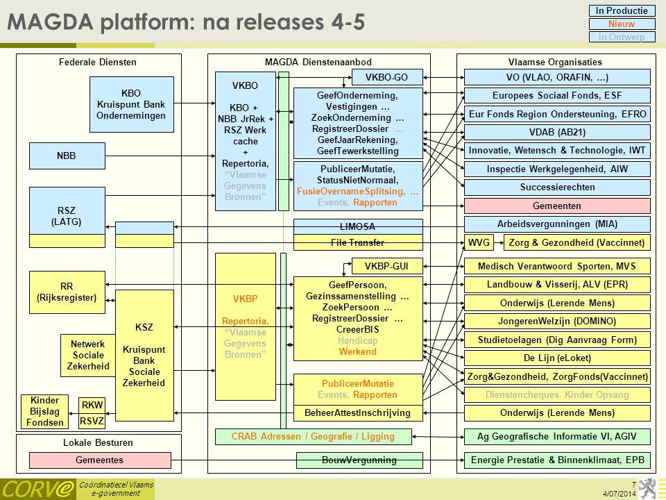 MAGDA platform: na releases 4-5