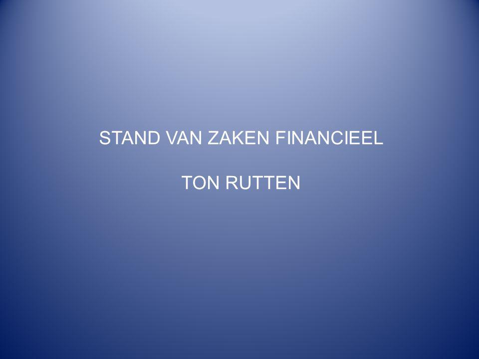 STAND VAN ZAKEN FINANCIEEL