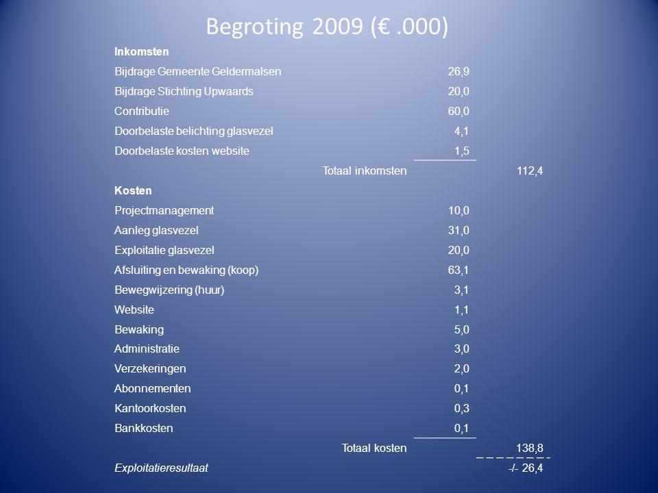 Begroting 2009 (€ .000) Inkomsten Bijdrage Gemeente Geldermalsen 26,9