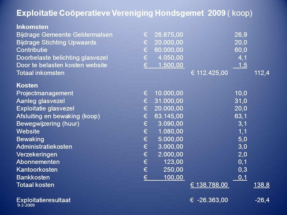 Exploitatie Coöperatieve Vereniging Hondsgemet 2009 ( koop)