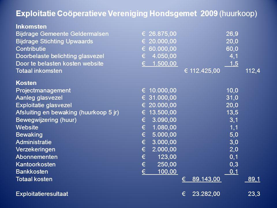 Exploitatie Coöperatieve Vereniging Hondsgemet 2009 (huurkoop)