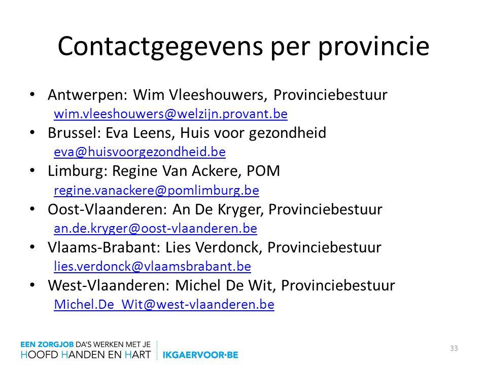 Contactgegevens per provincie