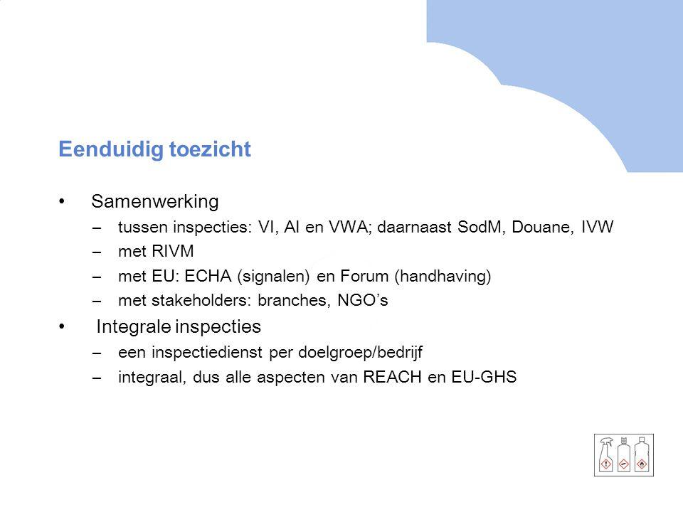 Eenduidig toezicht Samenwerking Integrale inspecties