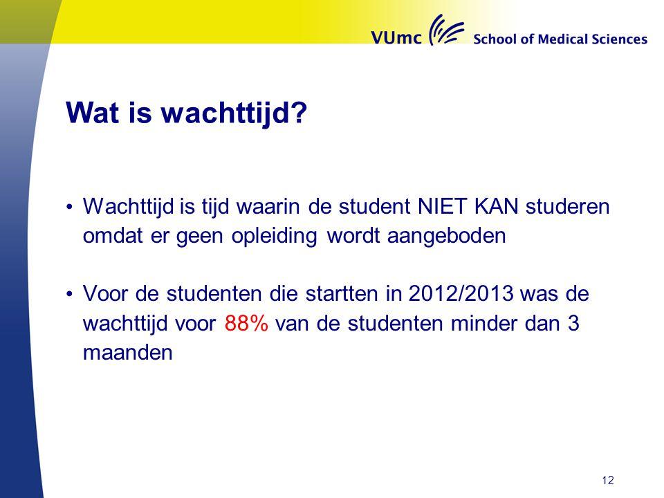 Wat is wachttijd Wachttijd is tijd waarin de student NIET KAN studeren omdat er geen opleiding wordt aangeboden.