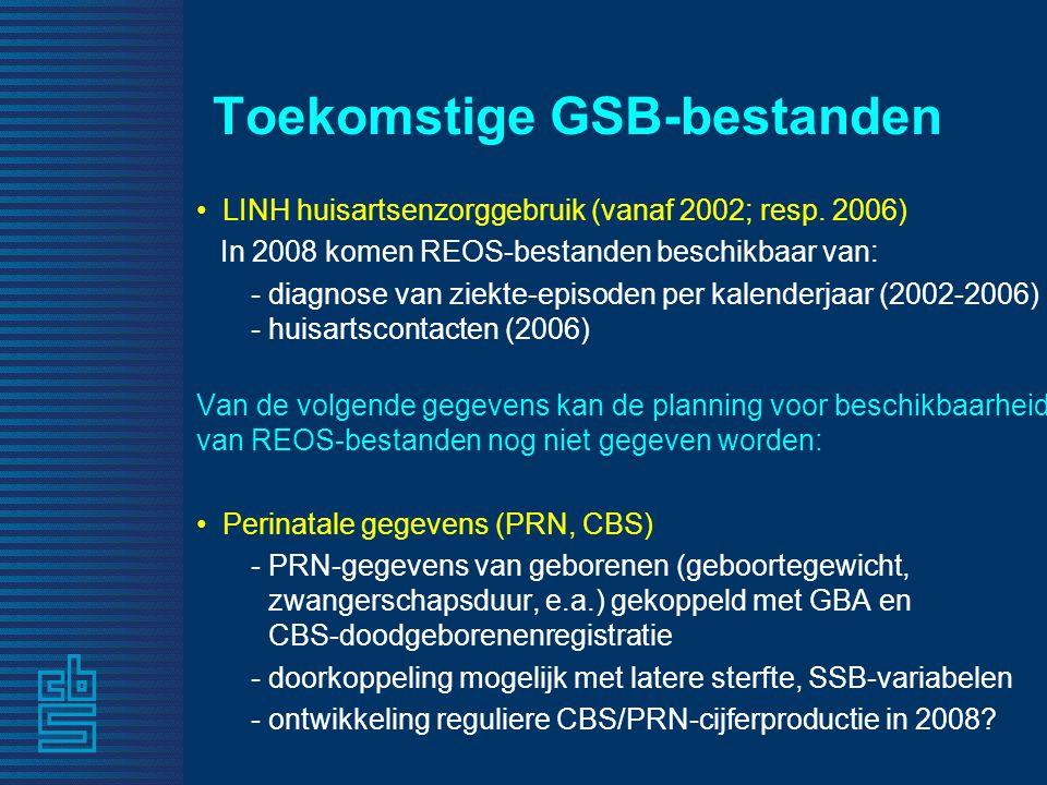 Toekomstige GSB-bestanden