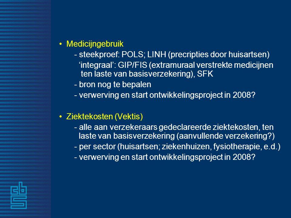 Medicijngebruik - steekproef: POLS; LINH (precripties door huisartsen)