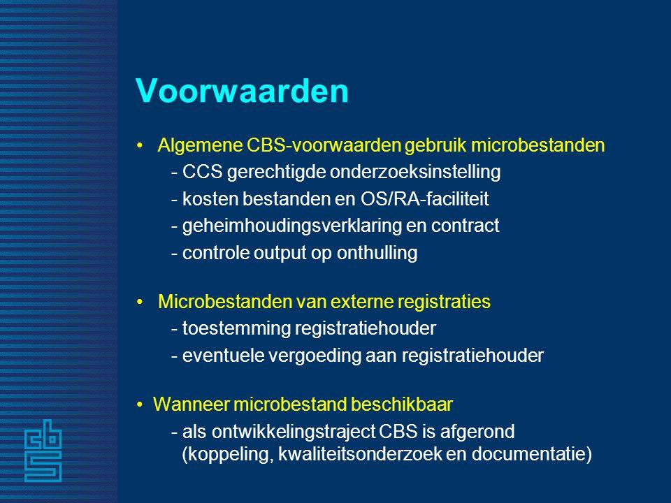 Voorwaarden Algemene CBS-voorwaarden gebruik microbestanden
