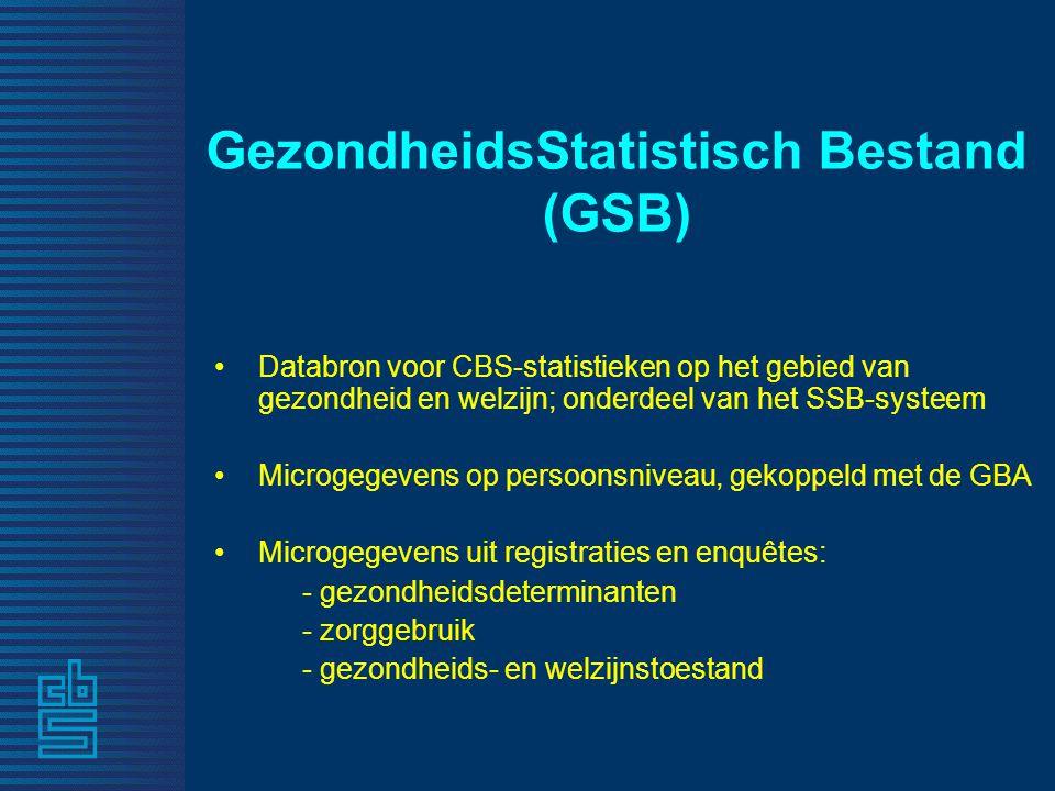 GezondheidsStatistisch Bestand (GSB)
