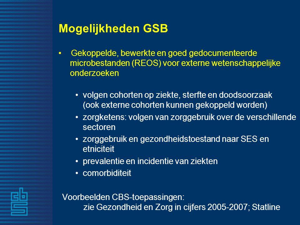 Mogelijkheden GSB Gekoppelde, bewerkte en goed gedocumenteerde microbestanden (REOS) voor externe wetenschappelijke onderzoeken.