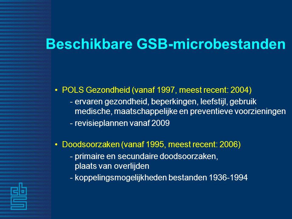 Beschikbare GSB-microbestanden
