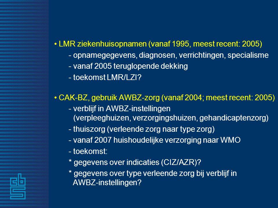 LMR ziekenhuisopnamen (vanaf 1995, meest recent: 2005)