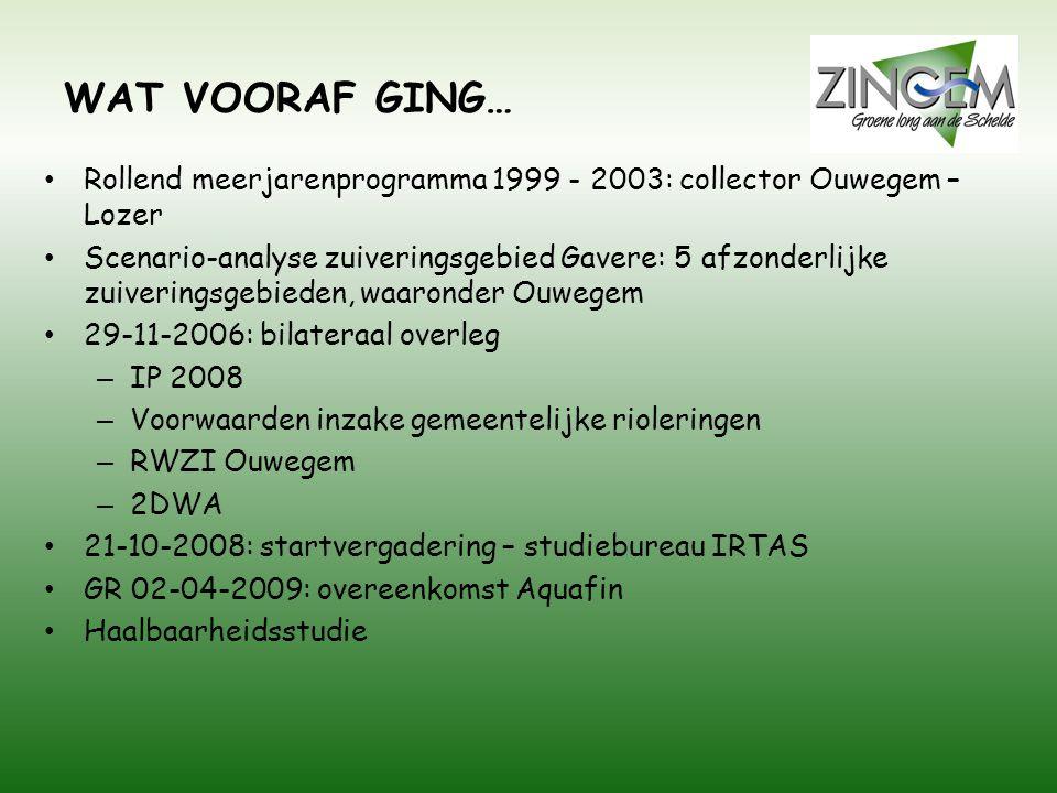 WAT VOORAF GING… Rollend meerjarenprogramma 1999 - 2003: collector Ouwegem – Lozer.