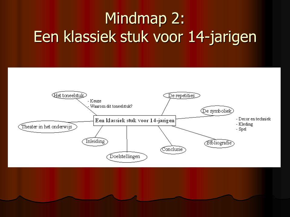 Mindmap 2: Een klassiek stuk voor 14-jarigen