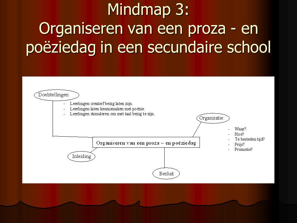Mindmap 3: Organiseren van een proza - en poëziedag in een secundaire school