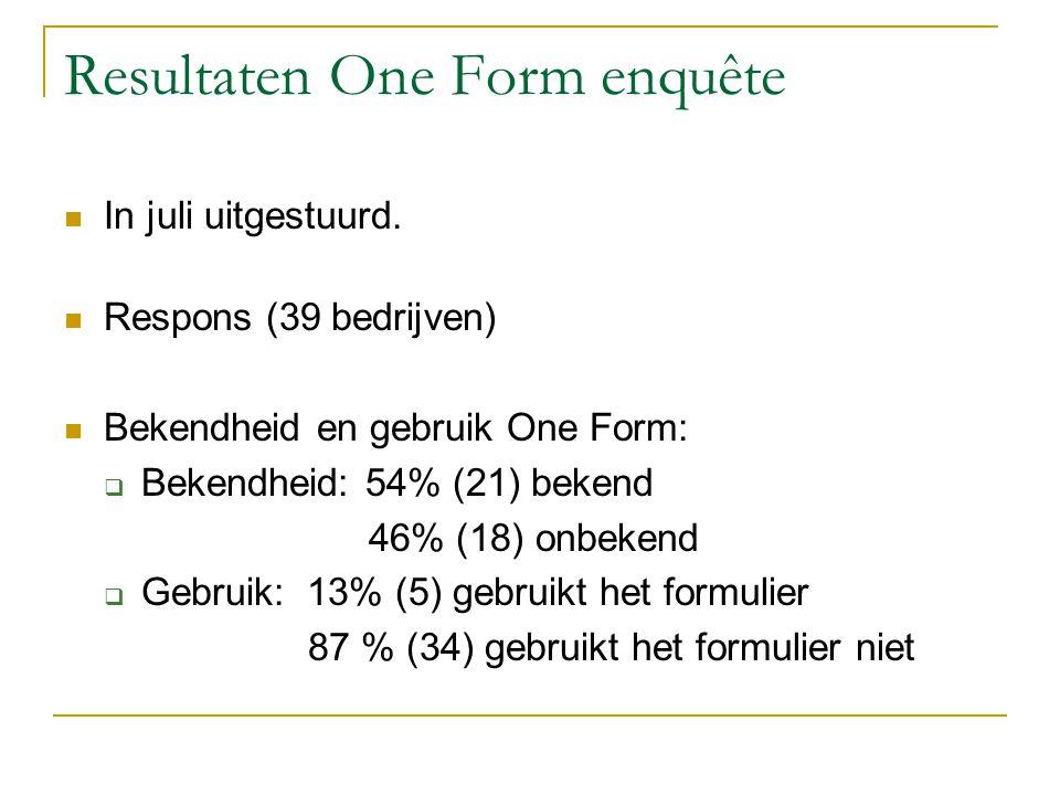 Resultaten One Form enquête