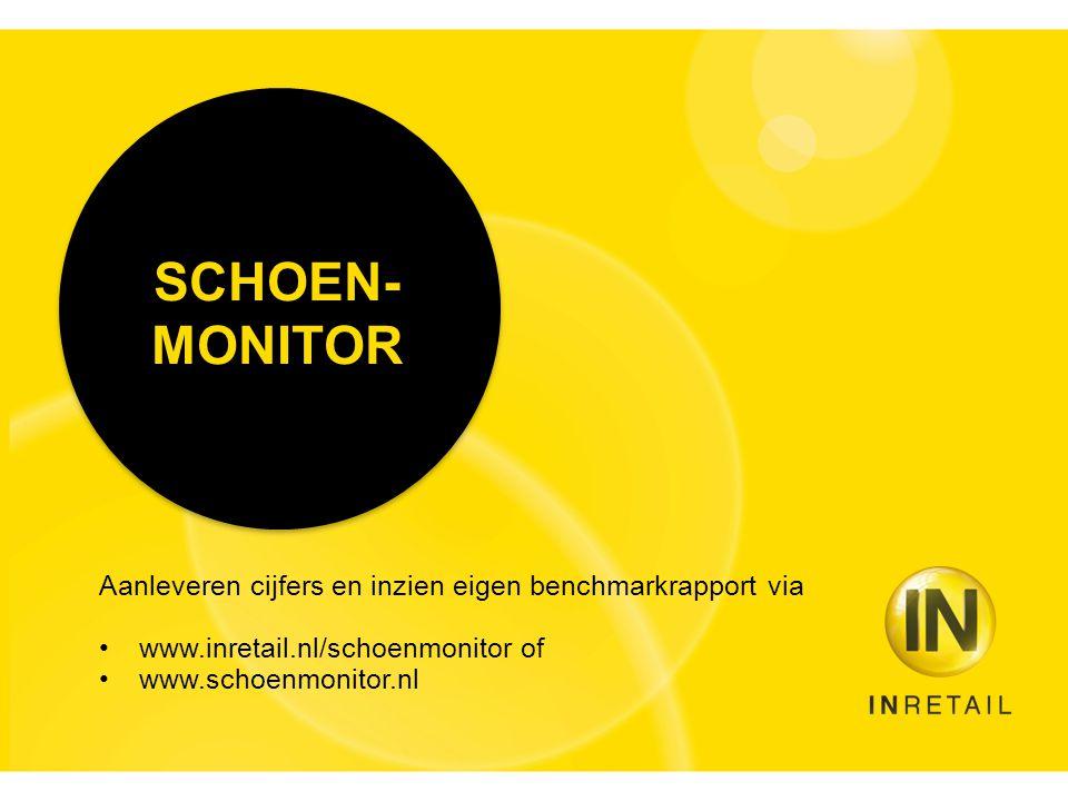 SCHOEN- MONITOR Aanleveren cijfers en inzien eigen benchmarkrapport via. www.inretail.nl/schoenmonitor of.