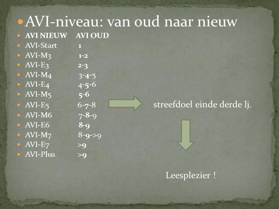 AVI-niveau: van oud naar nieuw