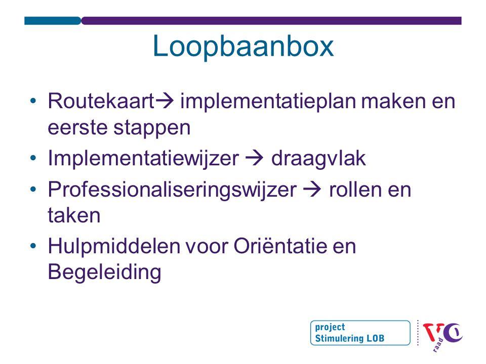 Loopbaanbox Routekaart implementatieplan maken en eerste stappen