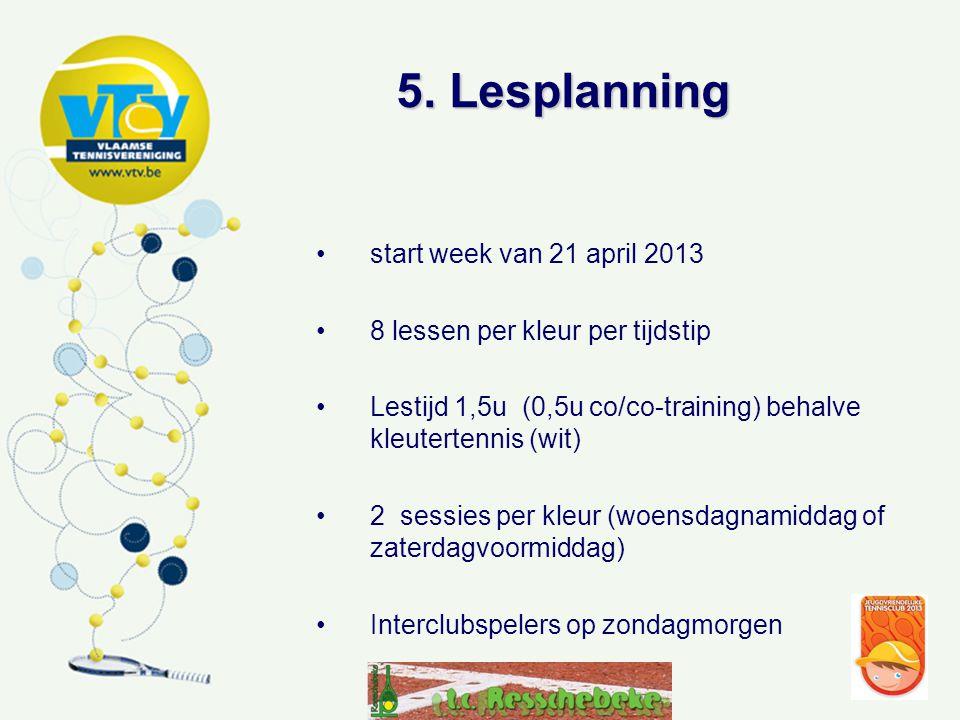 5. Lesplanning start week van 21 april 2013