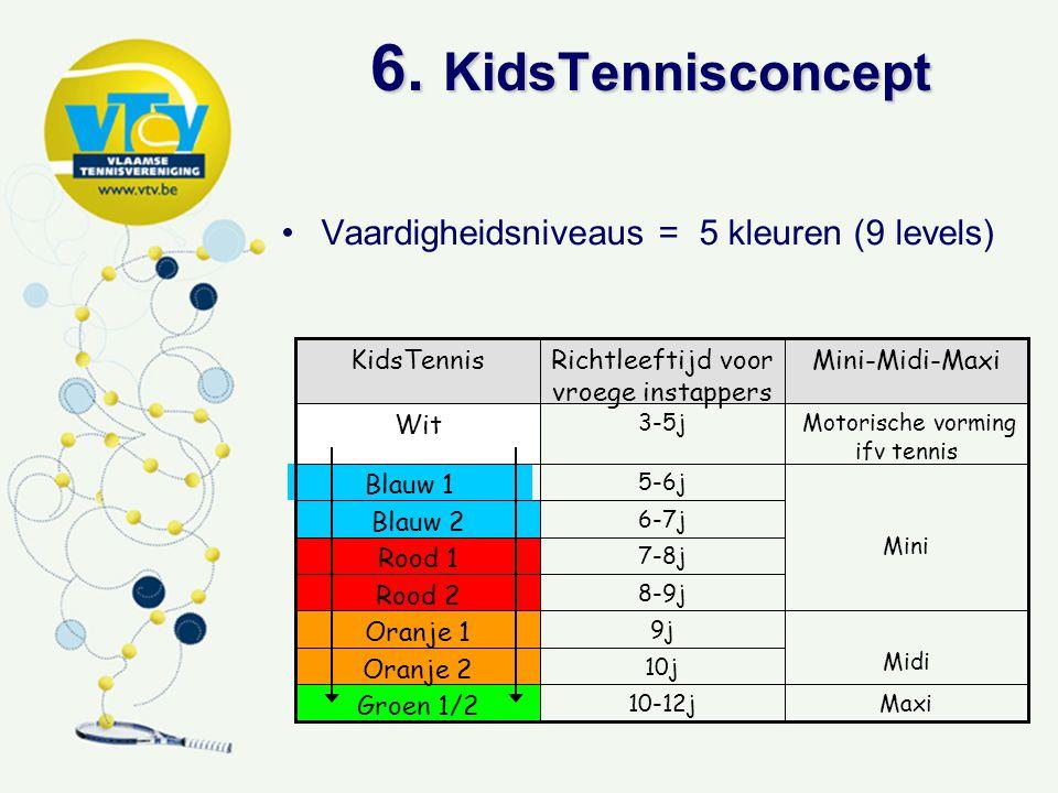 6. KidsTennisconcept Vaardigheidsniveaus = 5 kleuren (9 levels)
