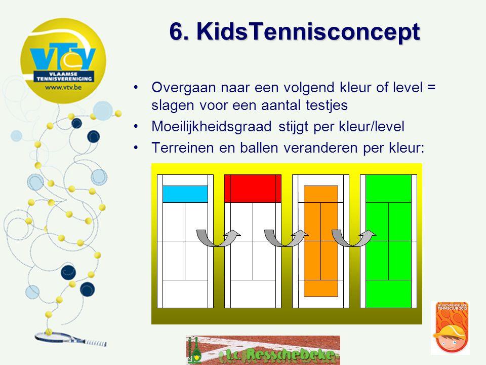 6. KidsTennisconcept Overgaan naar een volgend kleur of level = slagen voor een aantal testjes. Moeilijkheidsgraad stijgt per kleur/level.
