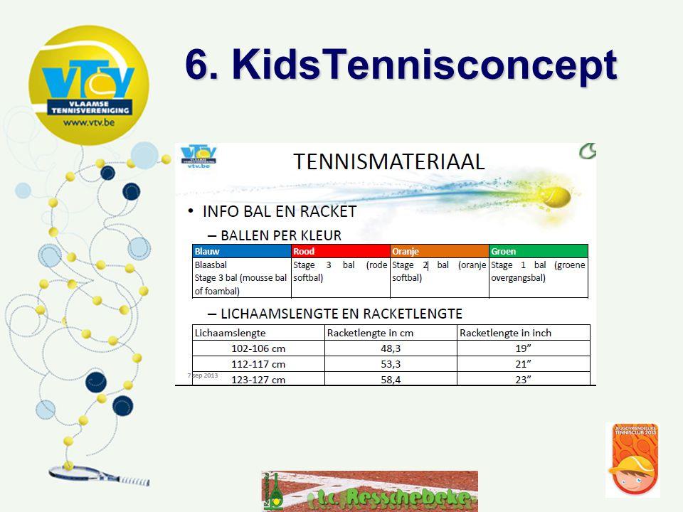 6. KidsTennisconcept
