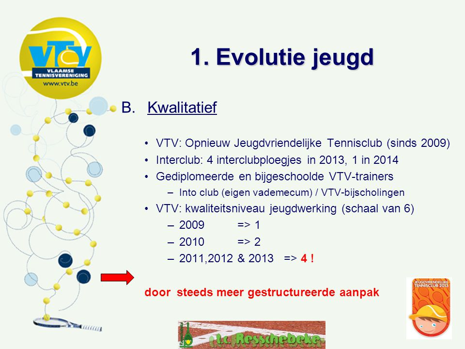1. Evolutie jeugd Kwalitatief