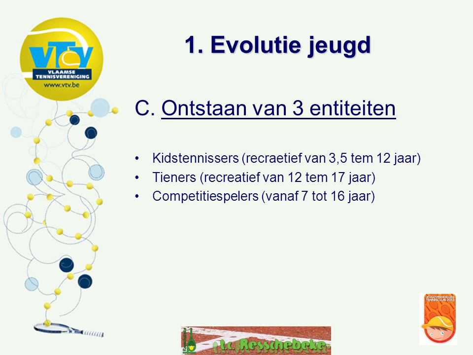 1. Evolutie jeugd C. Ontstaan van 3 entiteiten