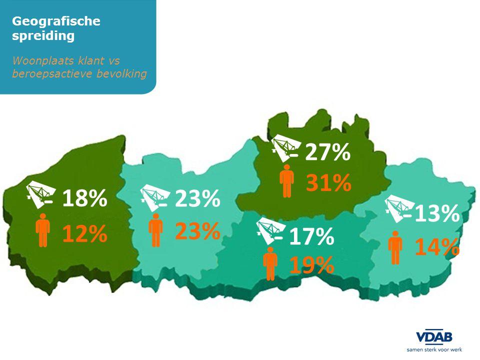 27% 31% 18% 23% 13% 23% 12% 17% 14% 19% Geografische spreiding