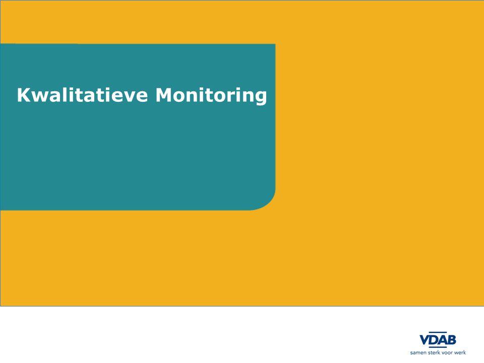 Kwalitatieve Monitoring