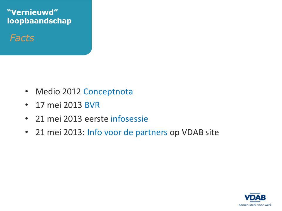 21 mei 2013: Info voor de partners op VDAB site