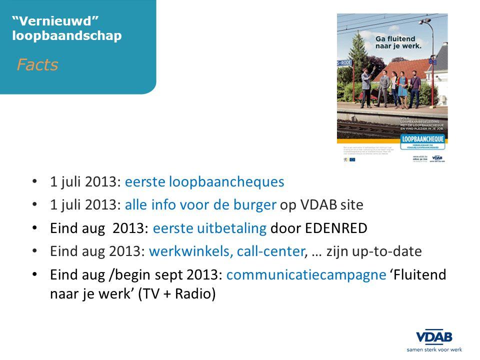 1 juli 2013: eerste loopbaancheques