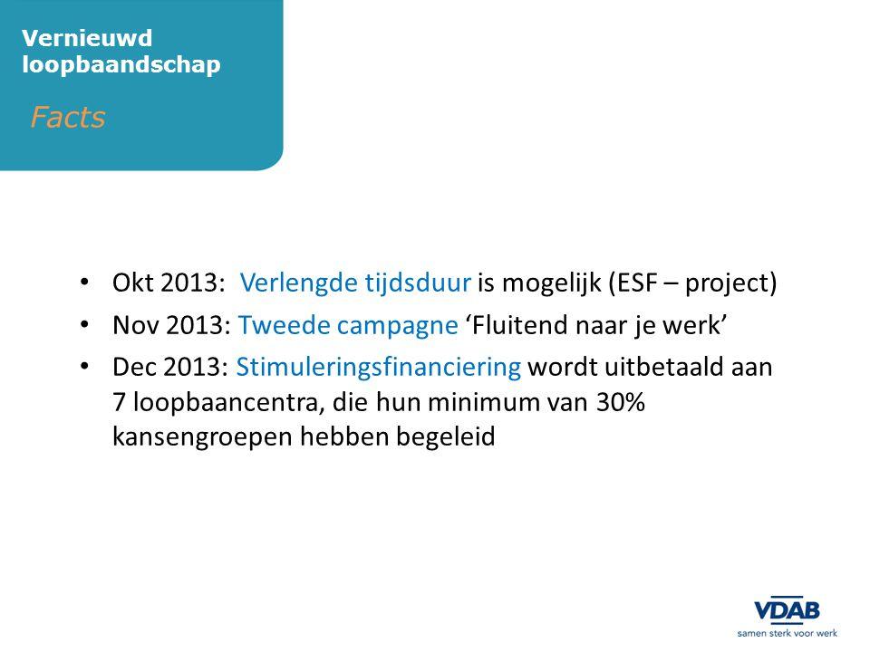 Okt 2013: Verlengde tijdsduur is mogelijk (ESF – project)