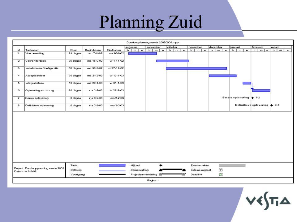 Planning Zuid