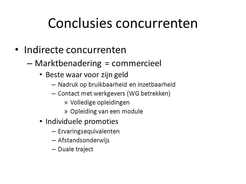 Conclusies concurrenten