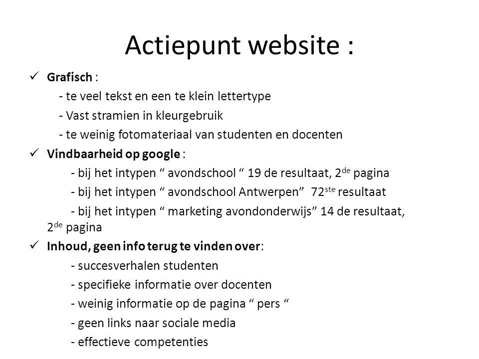 Actiepunt website : Grafisch :