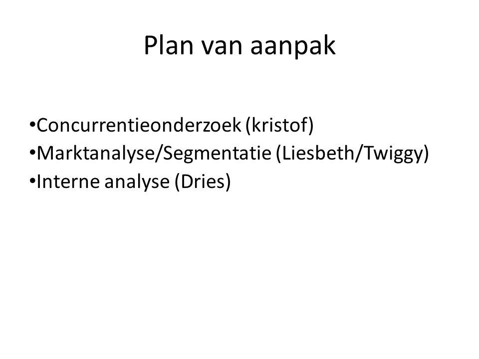Plan van aanpak Concurrentieonderzoek (kristof)