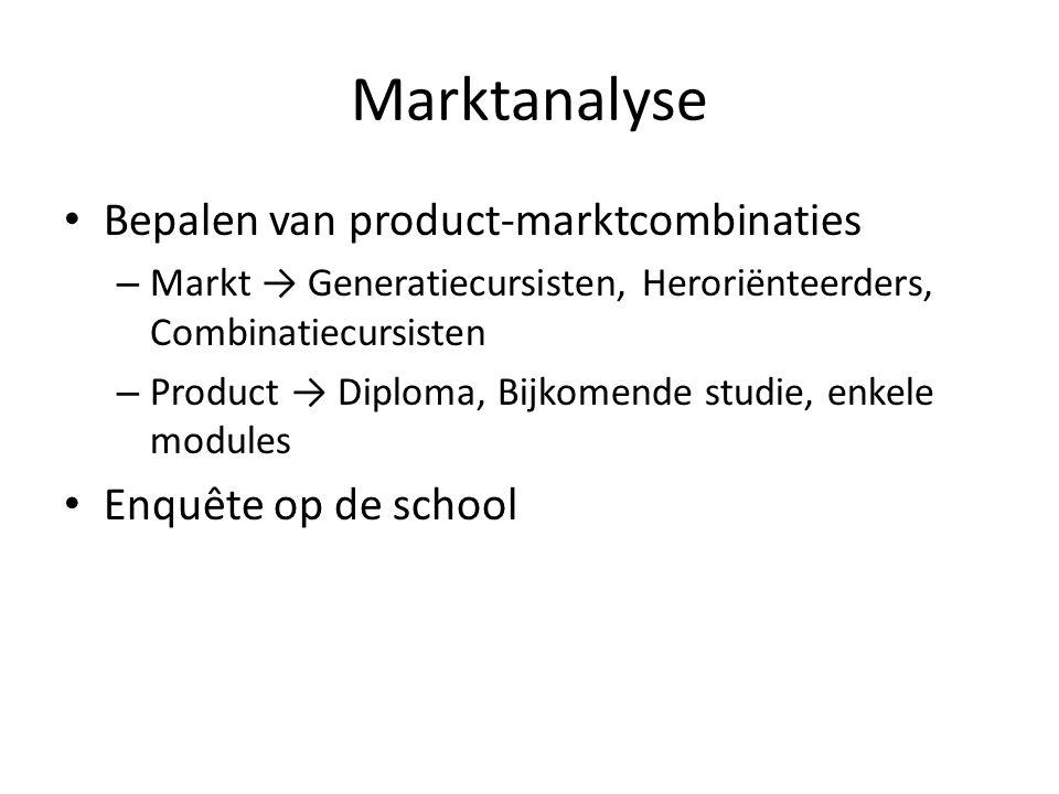 Marktanalyse Bepalen van product-marktcombinaties Enquête op de school