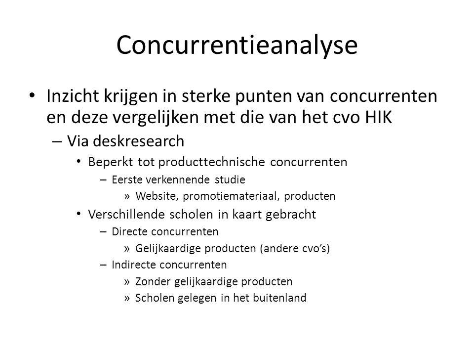 Concurrentieanalyse Inzicht krijgen in sterke punten van concurrenten en deze vergelijken met die van het cvo HIK.